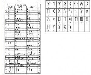 kiri alfabesi