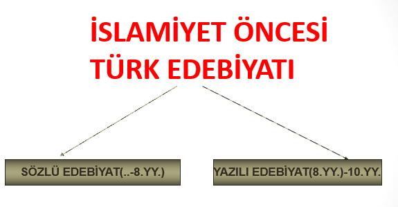 islamiyet öncesi türk edebiyatı çeşitleri