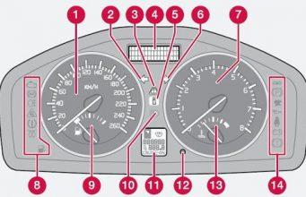 Volvo s40 arıza işaretleri